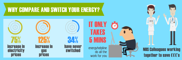 energy-inforgraphic-blog